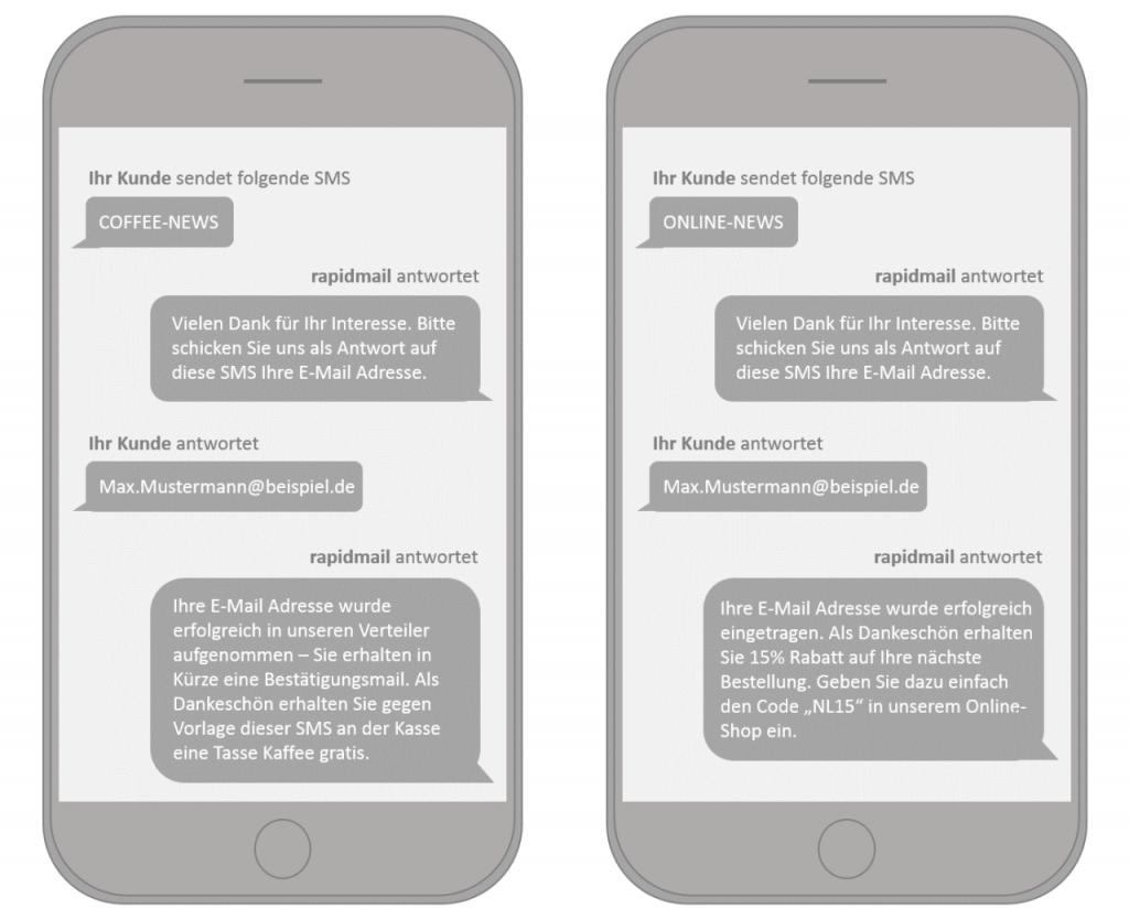 Newsletter-Anmeldung per SMS.