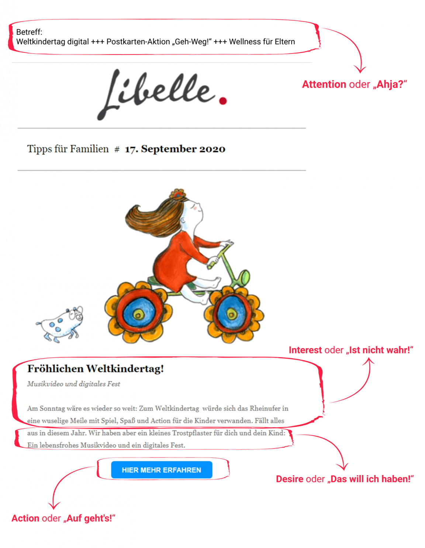 Beispiel für gut strukturierten Newsletter-Text - AIDA Modell