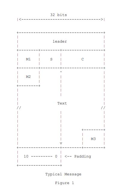 RFC-Dokumentation zum E-Mail-Format-1970