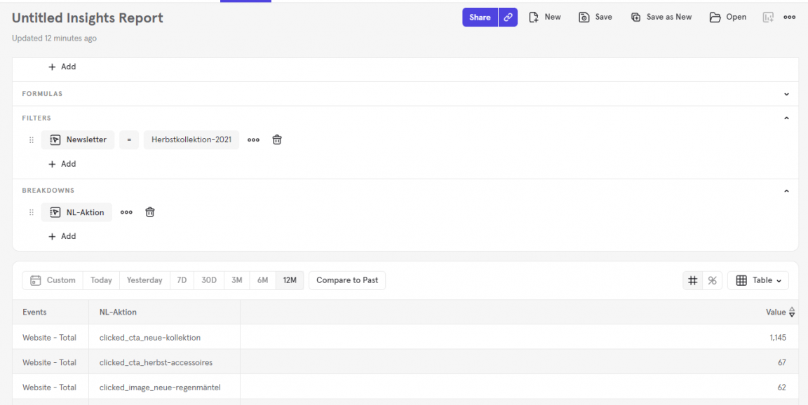 Mixpanel Link-Tracking für Newsletter