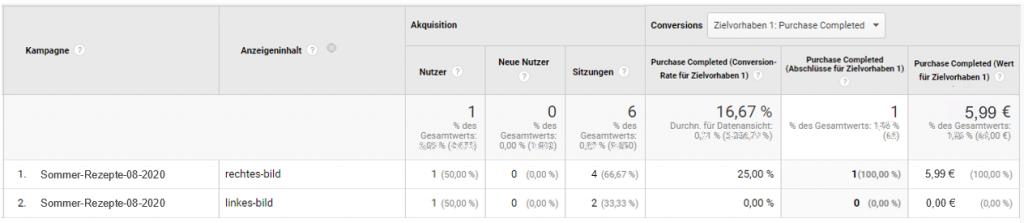 Newsletter Conversion-Tracking für unterschiedliche Links